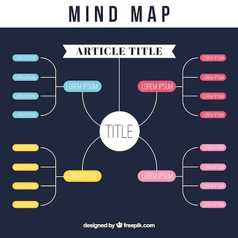 Hand drawn mind map template