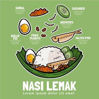 Нарисованный от руки nasi lemak проиллюстрирован