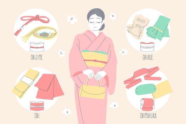 Pacchetto elemento fascia obi disegnato a mano
