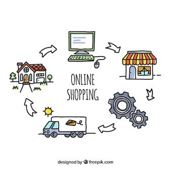 손으로 그린 온라인 쇼핑 개념