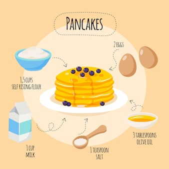 Hand drawn pancakes recipe