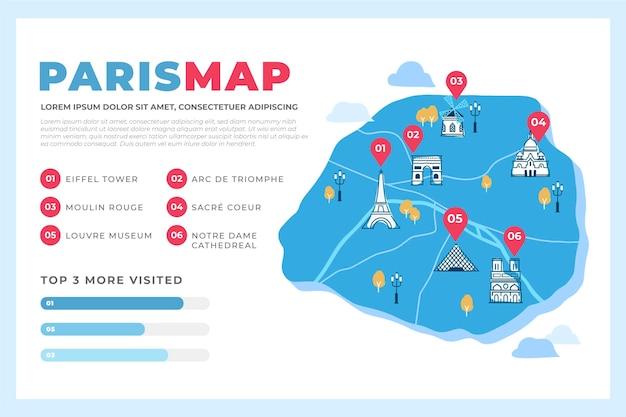 手描きのパリの地図のインフォグラフィック 無料ベクター