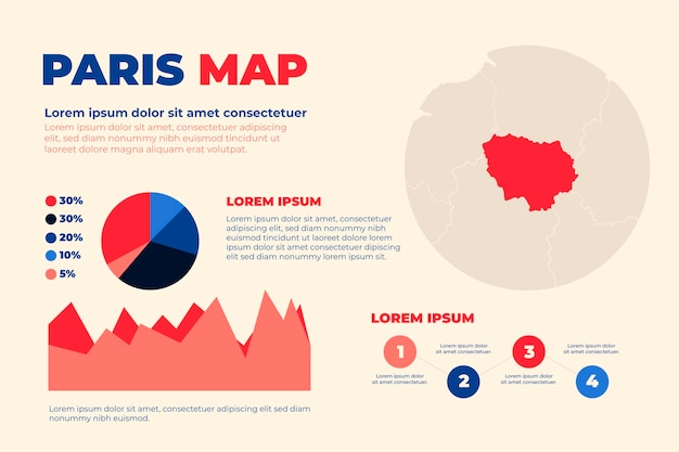 手描きのパリの地図のインフォグラフィック
