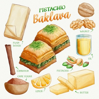 Hand drawn pistachio baklava recipe