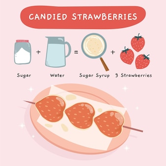 Hand drawn recipe for candied strawberries