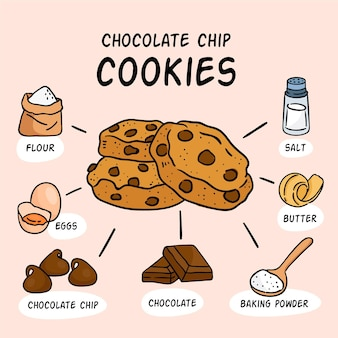 Hand-drawn recipe for chocolate chip