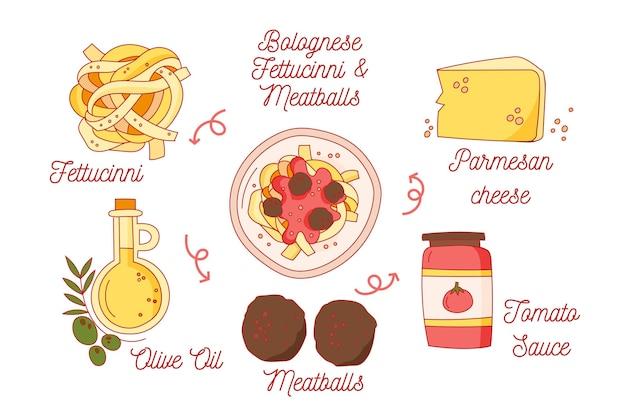 手描きレシピミートボール