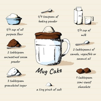 Hand drawn recipe mug cake
