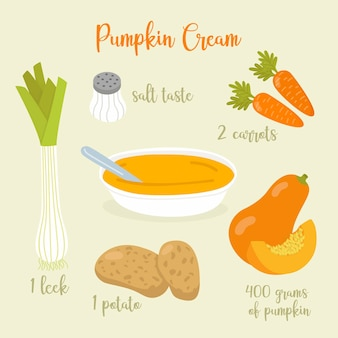 Hand drawn recipe pumpkin cream