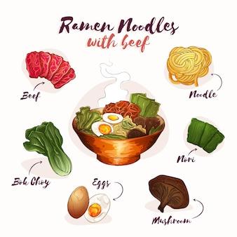 Hand-drawn recipe