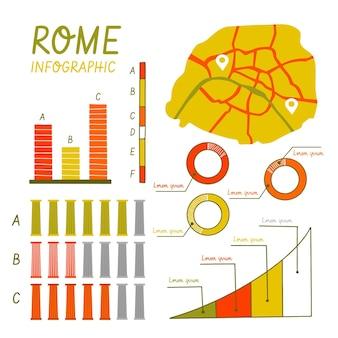 手描きのローマの地図のインフォグラフィック