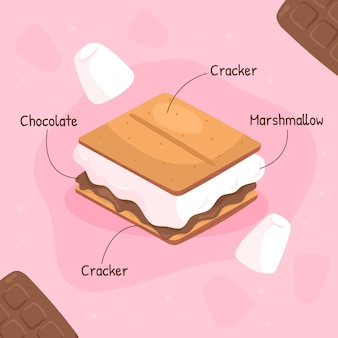 Hand drawn s'mores dessert illustrated
