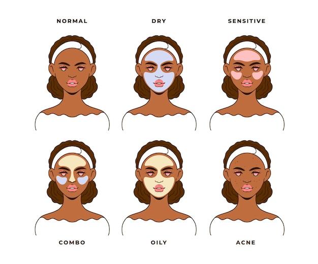 Illustrazione disegnata a mano di tipi di pelle