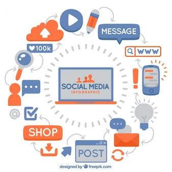 Elementi di social media disegnati a mano