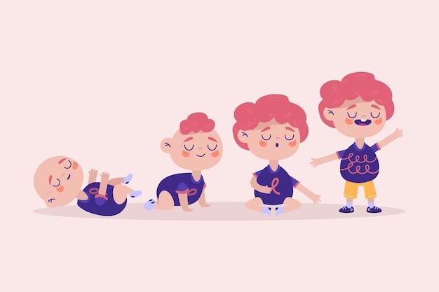Нарисованные от руки этапы мальчика