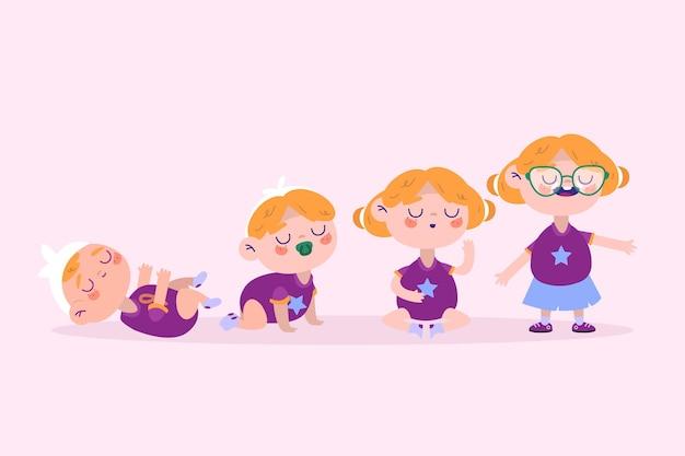 Нарисованные от руки этапы девочки