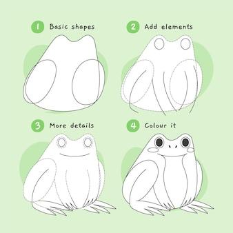 Рисованной шаг за шагом рисунок лягушки