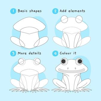 手描きのステップバイステップの描画カエル