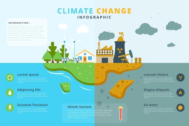手描きスタイルの気候変動のインフォグラフィック