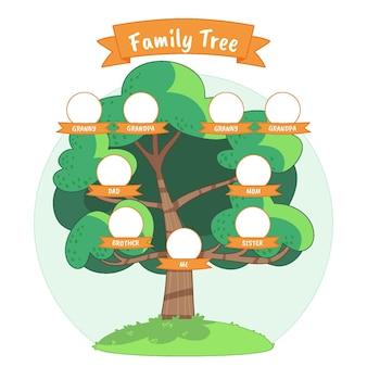 Diagramma delle relazioni familiari in stile disegnato a mano