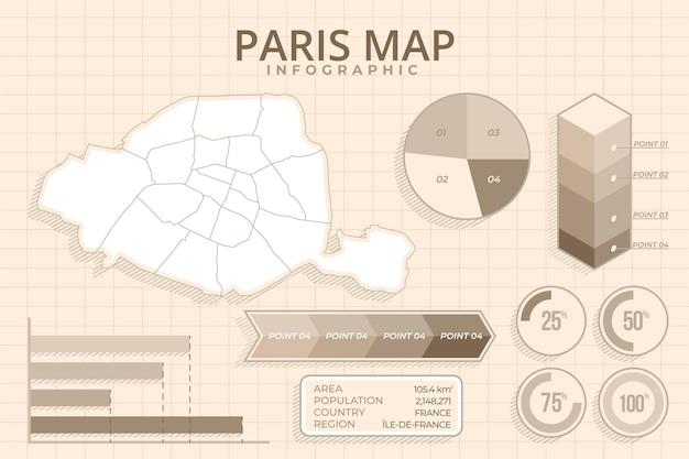 Stile disegnato a mano parigi mappa infografica