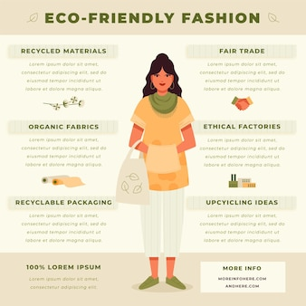 Hand drawn sustainable fashion infographic