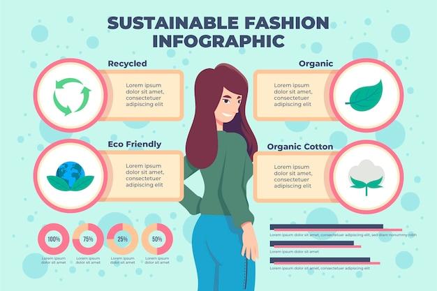 Infografica di moda sostenibile disegnata a mano