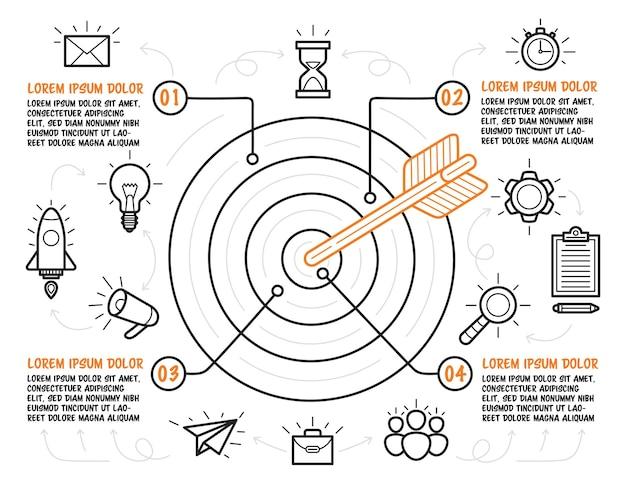 中央に矢印があり、周りにビジネスアイコンがある手描きのターゲット。説明付きの4つのステップのインフォグラフィックテンプレート。ベクター。