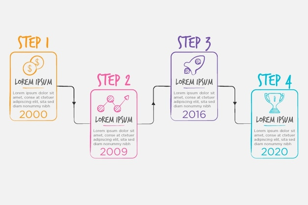 Hand drawn template timeline infographic