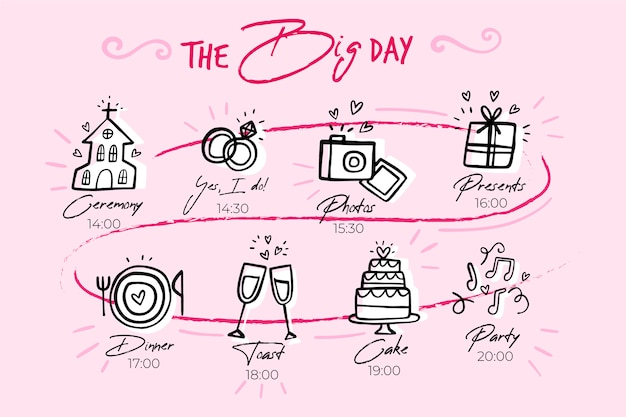 Hand drawn timeline for big day