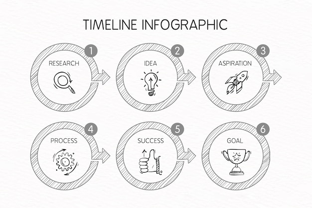 Hand drawn timeline infographic template