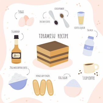 Hand drawn tiramisu recipe