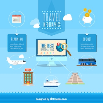 Hand drawn travel infography in blue color