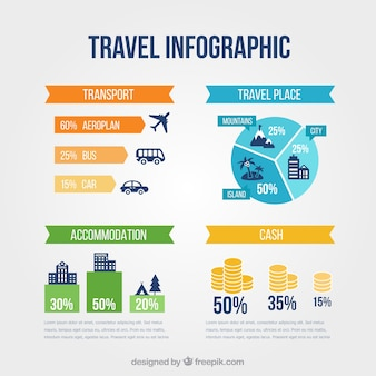Hand drawn travel organization infography