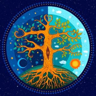 手描きの木の生活