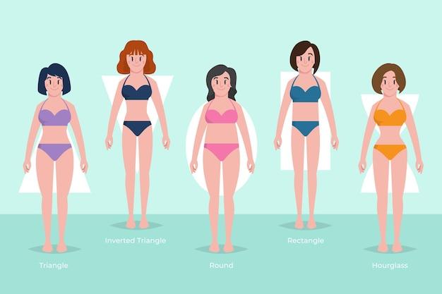 Tipi di forme del corpo femminile disegnati a mano