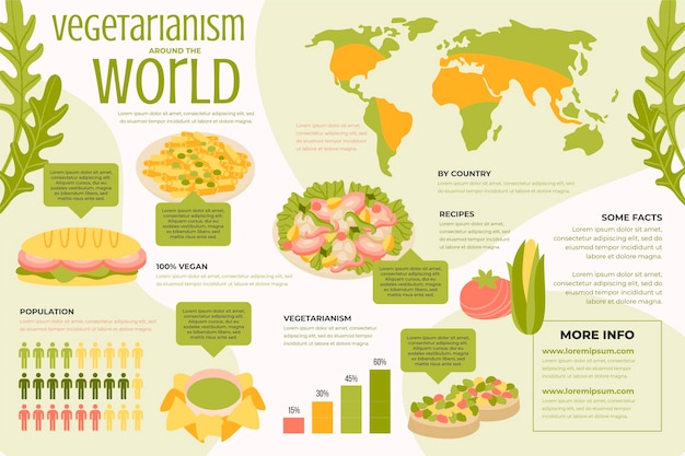 Hand drawn vegetarian food infographic