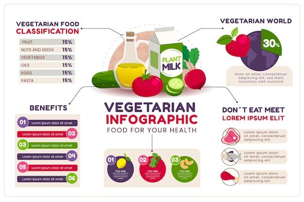 Modello di infografica vegetariana disegnata a mano