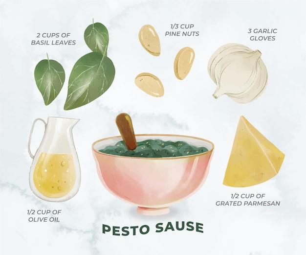 Hand drawn vegetarian pesto sauce recipe