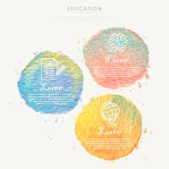 教育インフォグラフィックの手描き水彩要素