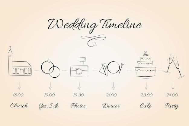 手描きの結婚式のタイムラインテンプレート