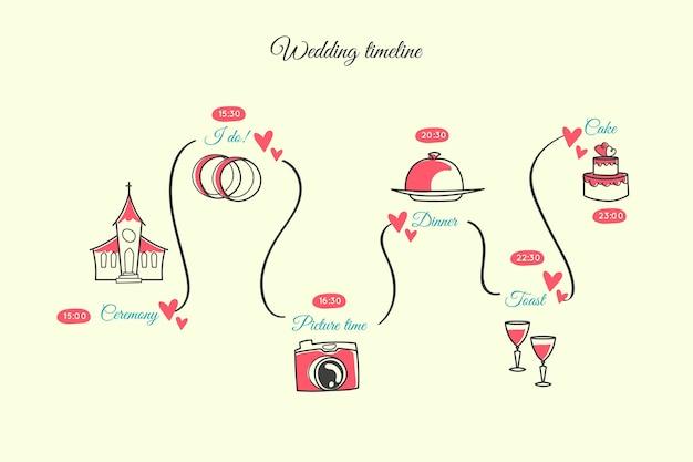 Hand drawn wedding timeline