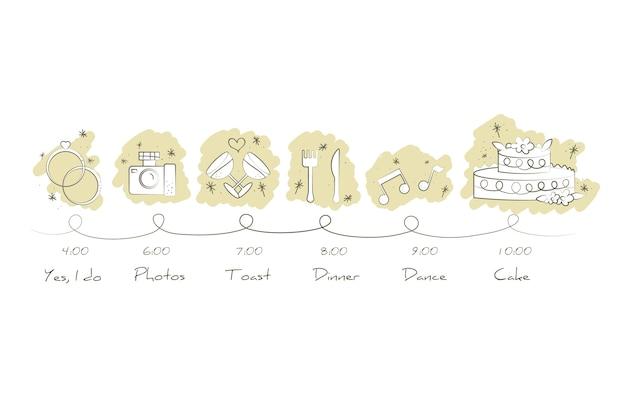 Timeline di nozze disegnate a mano