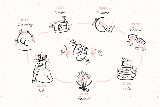 Hand drawn wedding timeline