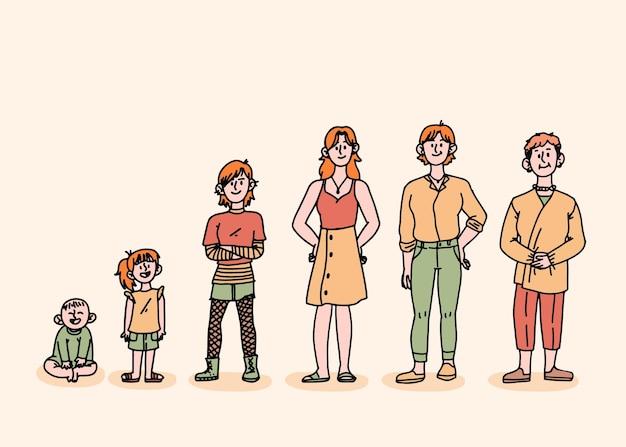 Illustrazione disegnata a mano del ciclo di vita della donna