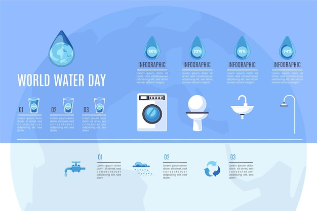 Hand drawn world water day infographic