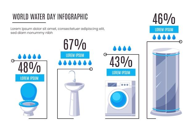 手描きの世界水の日のインフォグラフィック