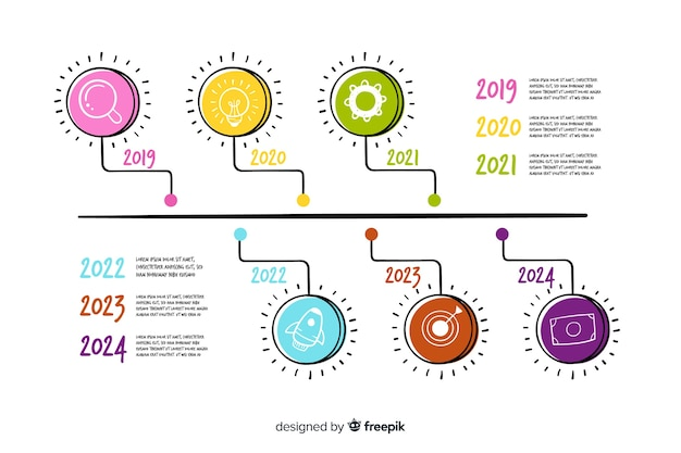 Hand drawn yearly timeline infographic