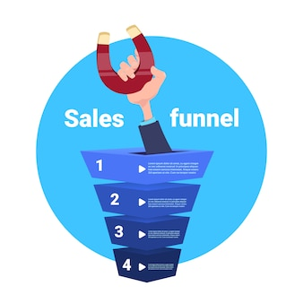 Hand hold magnet sales funnel pulling. purchase diagram concept