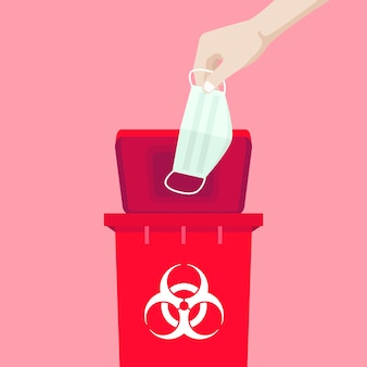 Hand holding a mask is above the red bin, with the symbol of infectious waste.